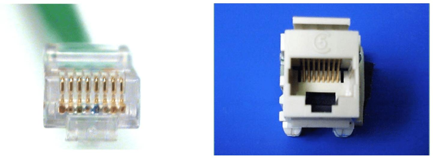 Switch Ethernet – Médias de connexion LAN Ethernet