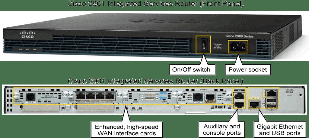 CDP et Configuration d'un Routeur et LLDP