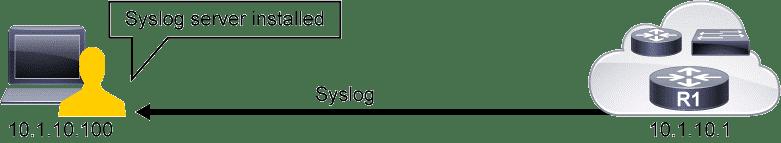 Syslog : Format de message degrés de sévérité