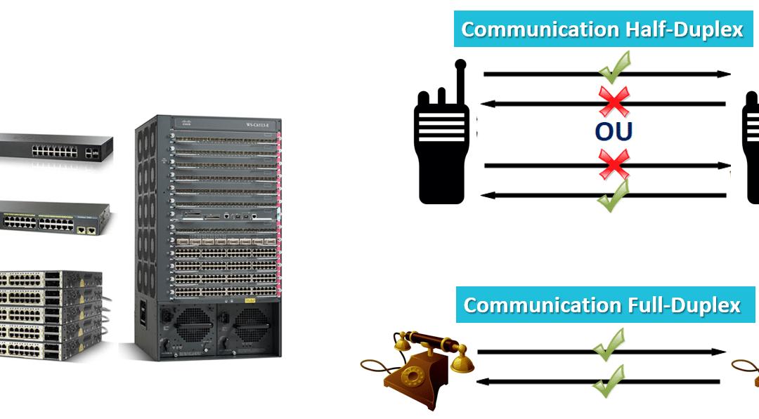 Switch Commutateur Et Communication Duplex
