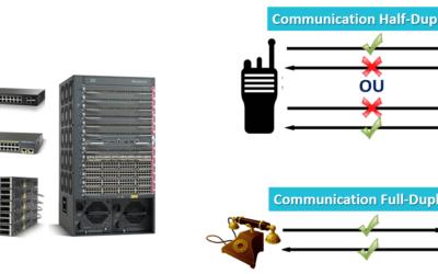 Switch-Commutateur Et Communication Duplex