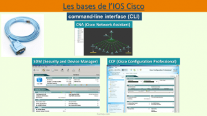 Cisco IOS : Les bases