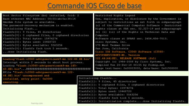 Commande IOS Cisco de base