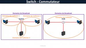 Communication Duplex