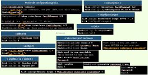 configuration IOS
