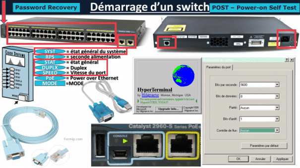 Démarrage switch
